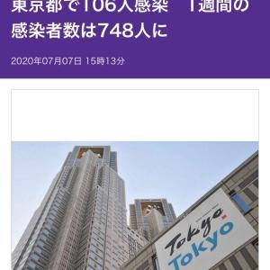 東京でコロナ感染者が増えている実態❗️
