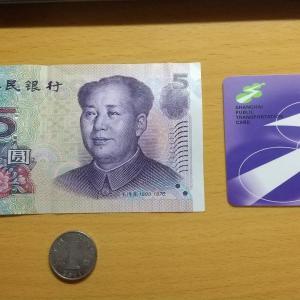 中国人民元 CNY