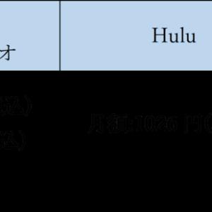 【動画配信サービス比較】U-NEXT無料トライアルと英語学習