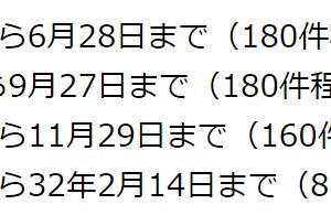 神奈川県の蓄電池補助金受付開始日決定!しかし書類作成遅れで出遅れ必死。