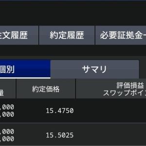 新たに1000通貨買い増し、人民元円。