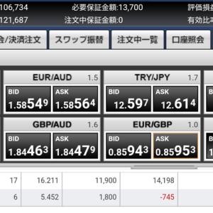 高金利通貨は円高に