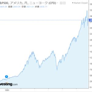 インデックス投資・高配当株投資って何?