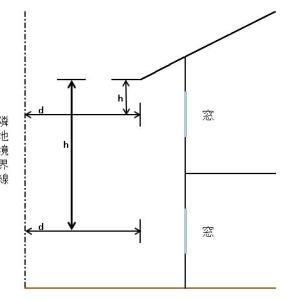 建築基準法 28条