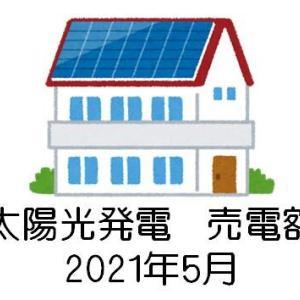 太陽光発電 売電額 2021年5月