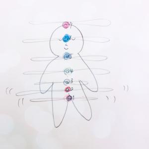 7/28(水)親子向けチャクラチェック&お話しシェア会 ワークショップ開催!♪  田園調