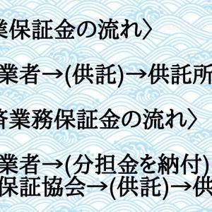営業保証金と保証協会【業法】