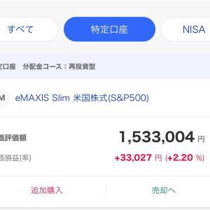#1月22日 今日の#保有 #投資信託 の#時価評価額 は#153万3000円 。