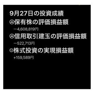 #2021年9月27日 #保有株 の#評価損益額 。#株式投資 の#実現損益額 。