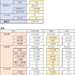 資産レポート_2021/05