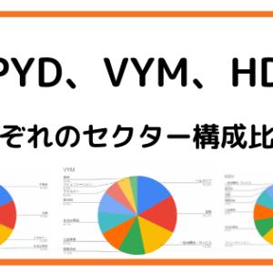 【SPYD、VYM、HDV】米国高配当ETFを徹底比較!!