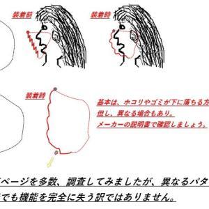マスクの表裏を調査(基本の向きと異なる場合もあり)