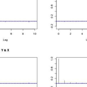 R - 実践編 5 多変量時系列のモデル推定