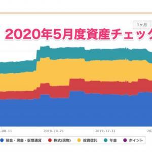 【資産形成】2020年5月度の資産状況チェック
