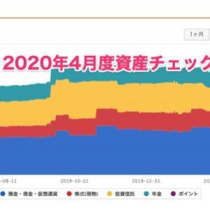 【資産形成】2020年4月度の資産状況