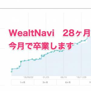 【ロボ投資】WealthNavi28ヶ月 今月で卒業です