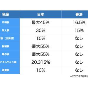 【Learning21】日本では利益を残すのは不可能?!日本の税制を理解して、海外進出を目指す。