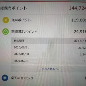 5/1の楽天スーパーポイントの総保有ポイントは144,724Pなり!