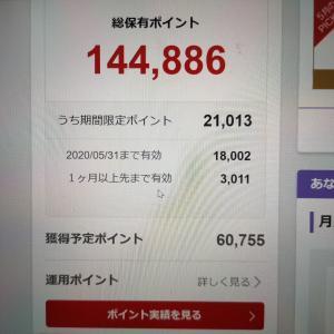 お買い物マラソンのボーナスの10,000P到達まであと420P!?どう締めくくるか??