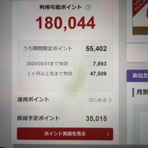 今月最後の買い物チャンス到来!?楽天市場のご愛顧感謝デー!