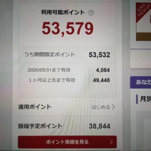今日は今月最後のポイントアップ確定日!楽天市場とYahooYショッピングがお得!?