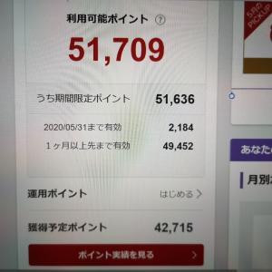楽天スーパーセール開始まであと〇日?開催日程の情報をゲット!!