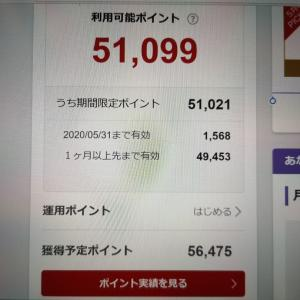 楽天ポイント10万円が消えてから4日目で復活が確定!?