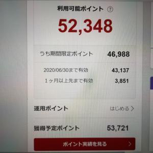 楽天スーパーセール開始初日の攻略法を大公開!そして今回も1万ポイントゲットへ!?