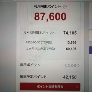 楽天市場の超ポイントバック祭開始前日にまさかの大チャンス到来!?