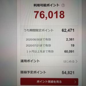 楽天市場の超ポイントバック祭の攻略法を大公開!?いきなりポイントアップ確定イベントが登場!!