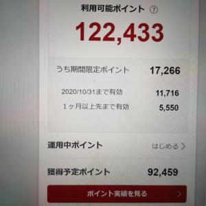 お買い物マラソンで上限の1万円分のポイントゲットが確定!これで何連続??