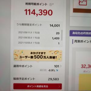 楽天スーパーセール最終日は超お買い得!!今日のこの時間からの買い物はさらにお得に!?