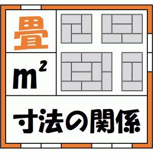 【情報】1畳の広さは何m²なの?