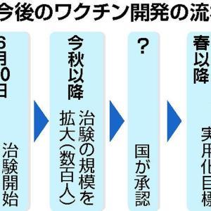 【東京五輪】「ワクチンが完成しなければ中止に」