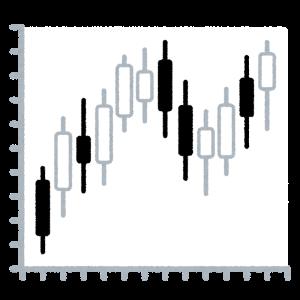 僕と株式チャートについて勉強していく回「株式投資初心者」