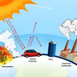【ワイ的経済遅報】テスラ 温暖化ガス排出枠の販売先を一つ失ってしまう・・・