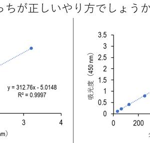 回帰分析と相関分析は違う物【因果関係がある場合と無い場合】