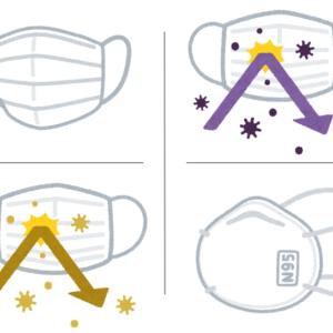 マスクの種類とその効能【超まとめ】