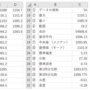 実験データの具体的な解析方法【点推定と区間推定】
