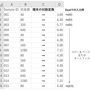 実験データの具体的な解析方法【値が倍々に変わるデータの解析】