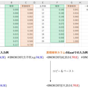 実験データの具体的な解析方法【データが名義変数の場合】