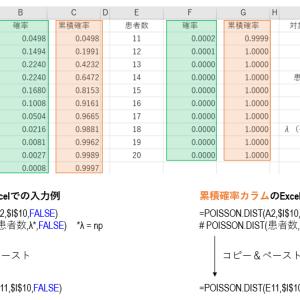 実験データの具体的な解析方法【ポアソン分布の活用】