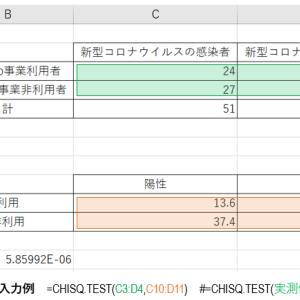 実験データの具体的な解析方法【2×2の分割表の活用】