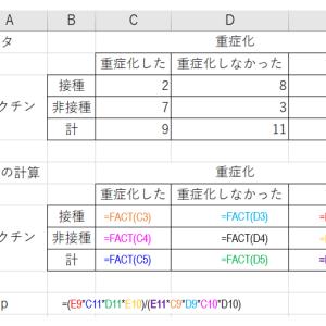 実験データの具体的な解析方法【Fisherの直接検定】