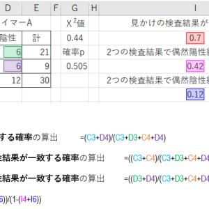 実験データの具体的な解析方法【検査方法の一致度】