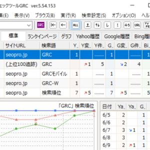 【経験談】SEO検索順位ツール使うならGRCが超おすすめな理由