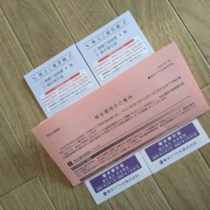 【株主優待】東京テアトル:映画招待券(2020年9月末分)