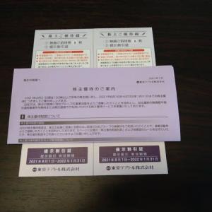 【株主優待】東京テアトル:映画招待券(2021年3月末分)