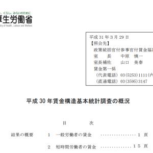 30~34歳、賃金月額、¥289,400(男性2019)