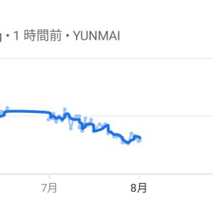 【7月 1.4Kg減量】停滞期を抜けた。
